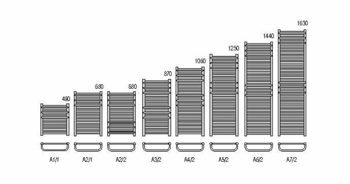 Grzejnik łazienkowy Radeco Aria A - rozmiary