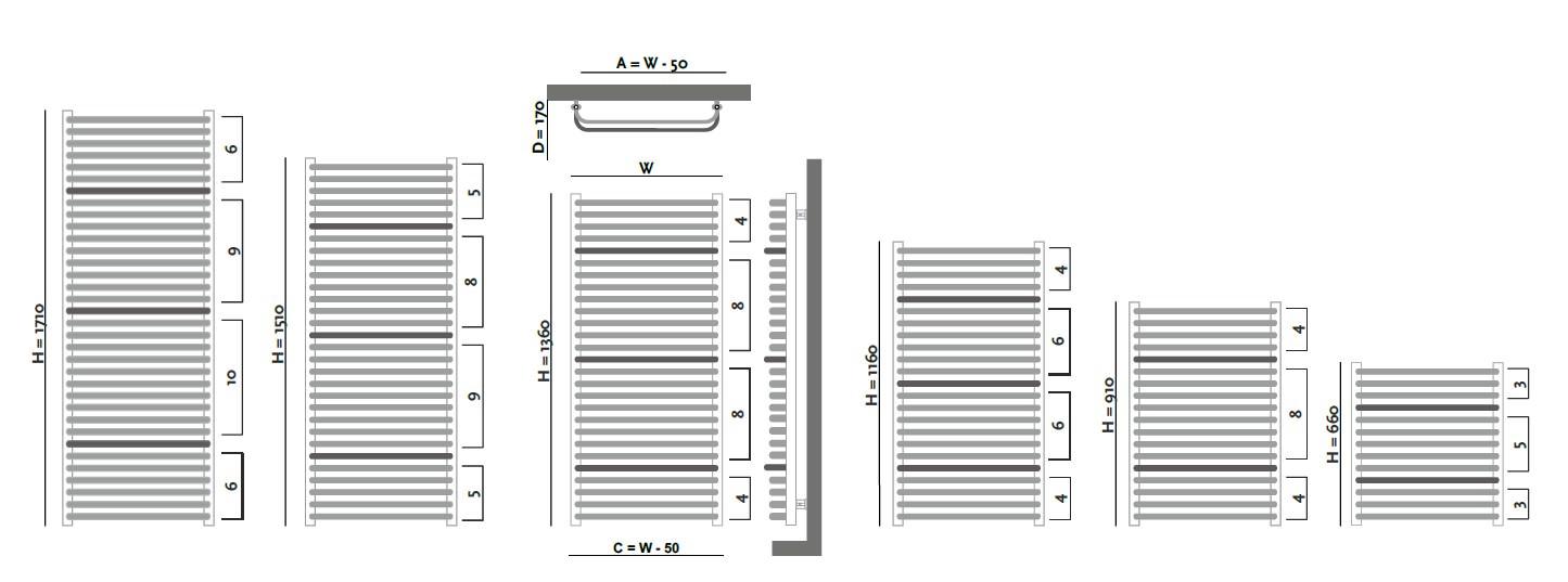 Grzejnik drabinkowy Gorgiel Oceania schemat rozmiarów