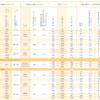 Tabela rozmiarów Grzejnik Code