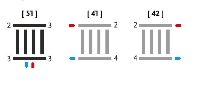 Podlaczenia Altus VV2 typ 51 i typ 41 42
